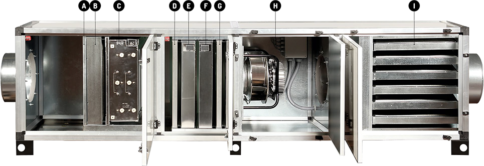 EcoKitchen Kitchen Filtration System